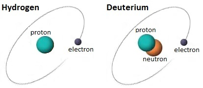 How managing your deuterium levels can optimize performance and longevity.